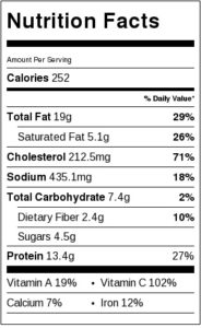 Nutrition label fo Egg and Chorizo Skillet Supper