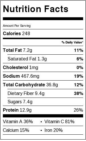 Nutrition Label For Sweet Gnocchi Minestrone